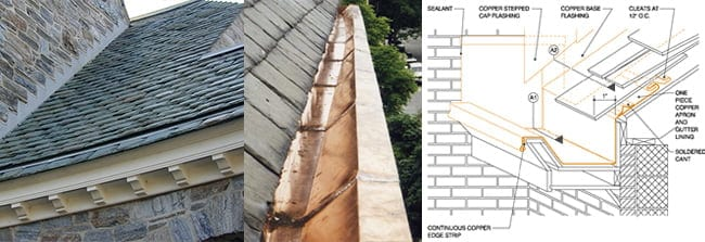 built-in-gutters-pan-box